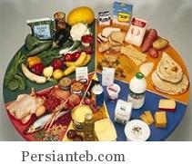 حفظ سلامت جسم با وعده غذایی یک روانشناس !