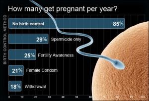 بارداری1