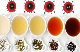 آشنایی با چای